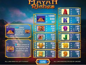 Mayan-Riches-paytable