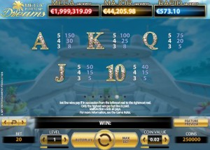 Mega-Fortune-2-paytable-2