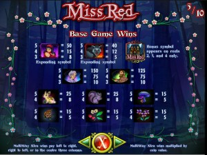 Miss-Red-paytable