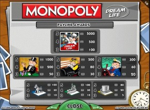 Monopoly-Dream-Life-paytable