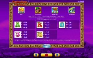 Rainbow-Riches-paytable