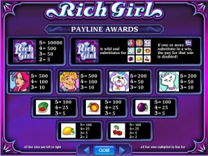Rich-Girls-paytable