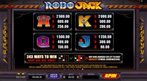Robojack-paytable-2