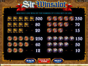 Sir-Winsalot-paytable-2