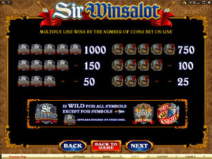 Sir-Winsalot-paytable