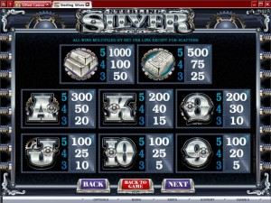 Sterling-Silver-paytable