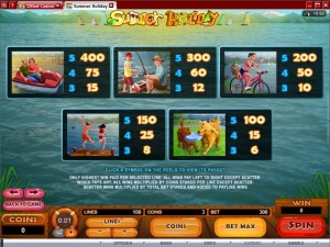 Summer-Holiday-paytable