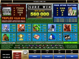 Sure-Win-paytable