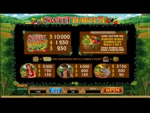 Sweet-Harvest-paytable2