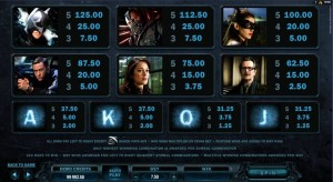 The-Dark-Knight-Rises-paytable