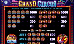 The-Grand-Circus-paytable