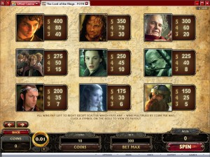 The-Lord-of-the-Rings-Fellowship-of-the-Ring-paytable
