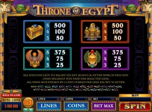 Throne-of-Egypt-paytable-2