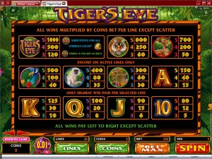 Tiger's-Eye-paytable