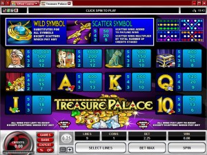 Treasure-Palace-paytable