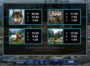 Untamed-Wolf-Pack-paytable