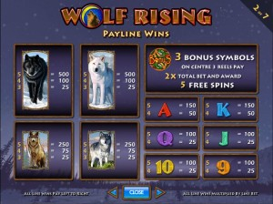 Wolf-Rising-paytable