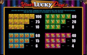 Your-Lucky-Day-paytable-2