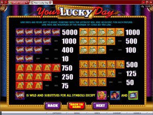 Your-Lucky-Day-paytable