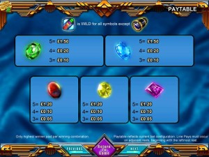 All-That-Glitters-2-paytable