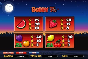 Bobby-7s-paytable