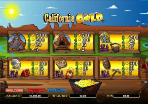 California-Gold-paytable