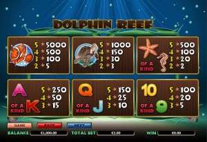 Dolphin-Reef-paytable