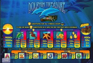 Dolphin-Treasure-paytable