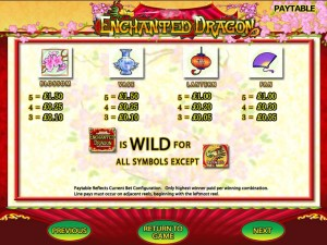 Enchanted-Dragon-paytable