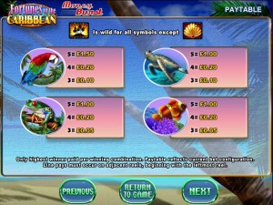 Fortunes-of-the-Caribbean-paytable2