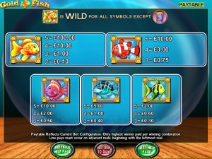 Gold-Fish-paytable2