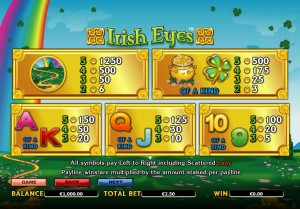 Irish-Eyes-paytable