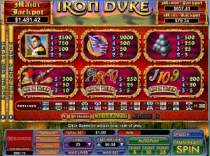 Iron-Duke-paytable