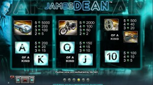 James-Dean-paytable