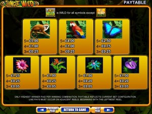 Jungle-Wild-paytable