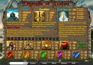 Legends-of-Avalon-paytable