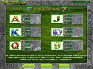 Leprechaun's-Fortune-paytable