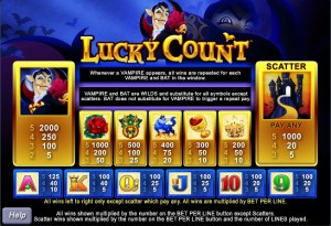 Lucky-Count-paytable
