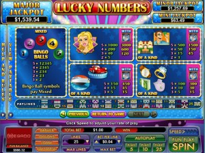 Lucky-Numbers-paytable