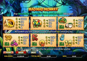 Mad-Mad-Monkey-paytable