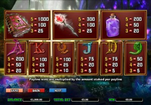 Merlin's-Millions-paytable