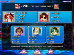 Mermaid's-Gold-paytable