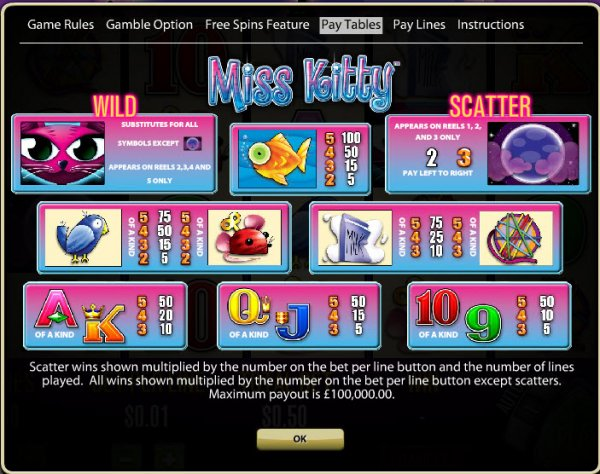 Life of luxury slot cheats