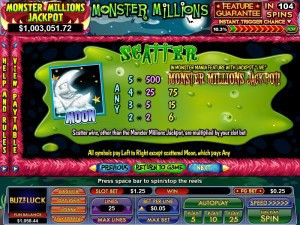 Monster-Millions-scatter
