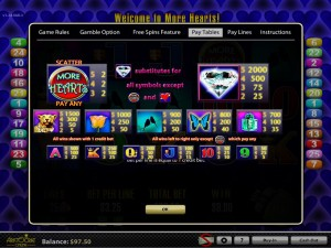 More-hearts-slot-paytable