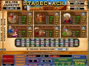 Stagecoach-paytable