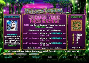 Unicorn-Legend-free-games