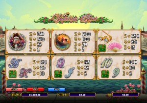 Venetian-Rose-paytable