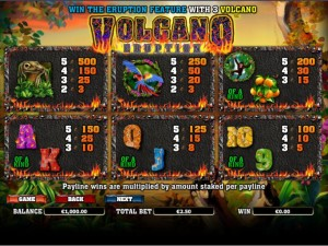 Volcano-Eruption-paytable