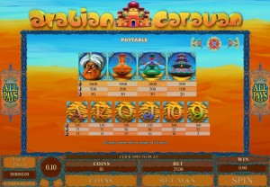 Arabian-Caravan-paytable